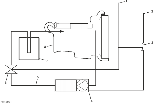 Schematic connection stand-by AdBlue/DEF heating system using an ...